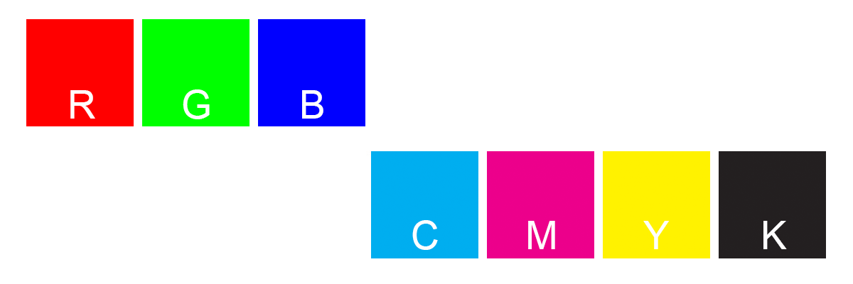 difference between rgb cmyk